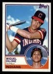 1983 Topps #303  Miguel Dilone  Front Thumbnail