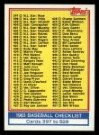 1983 Topps #526   Checklist Front Thumbnail