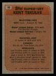 1983 Topps #18   -  Kent Tekulve Super Veteran Back Thumbnail
