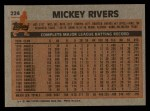 1983 Topps #224  Mickey Rivers  Back Thumbnail