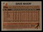 1983 Topps #47  Dave McKay  Back Thumbnail