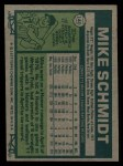 1977 Topps #140  Mike Schmidt  Back Thumbnail
