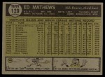 1961 Topps #120  Eddie Mathews  Back Thumbnail