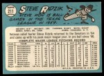 1965 Topps #211  Steve Ridzik  Back Thumbnail