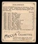 1910 T218 Champions #117 FRT Jack Johnson  Back Thumbnail