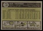 1961 Topps #140  Gus Triandos  Back Thumbnail