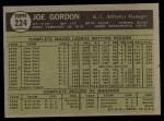 1961 Topps #224  Joe Gordon  Back Thumbnail