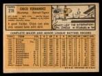 1963 Topps #278  Chico Fernandez  Back Thumbnail
