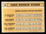 1963 Topps #386 CTR  -  Ed Kirkpatrick / John Bateman / Garry Roggenburk / Larry Bearnarth Rookies Back Thumbnail