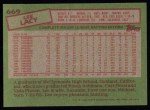 1985 Topps #669  Lee Lacy  Back Thumbnail
