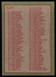 1985 Topps #121   Checklist Back Thumbnail