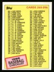 1985 Topps #377   Checklist Front Thumbnail