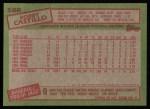1985 Topps #588  Bobby Castillo  Back Thumbnail