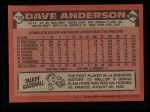 1986 Topps #758  Dave Anderson  Back Thumbnail