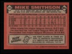 1986 Topps #695  Mike Smithson  Back Thumbnail