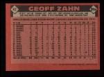 1986 Topps #42  Geoff Zahn  Back Thumbnail