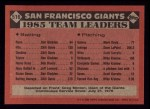 1986 Topps #516   Giants Leaders Back Thumbnail