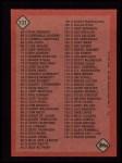1986 Topps #131   Checklist: 1 - 132 Back Thumbnail