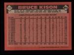 1986 Topps #117  Bruce Kison  Back Thumbnail