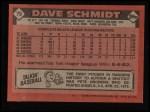 1986 Topps #79  Dave Schmidt  Back Thumbnail