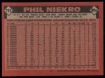 1986 Topps #790  Phil Niekro  Back Thumbnail