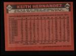 1986 Topps #520  Keith Hernandez  Back Thumbnail