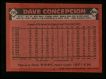 1986 Topps #195  Dave Concepcion  Back Thumbnail