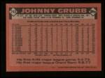1986 Topps #243  Johnny Grubb  Back Thumbnail