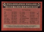 1986 Topps #246   -  Steve Carlton Phillies Leaders Back Thumbnail