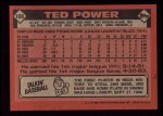 1986 Topps #108  Ted Power  Back Thumbnail