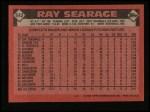 1986 Topps #642  Ray Searage  Back Thumbnail