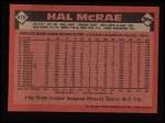 1986 Topps #415  Hal McRae  Back Thumbnail