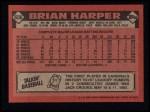 1986 Topps #656  Brian Harper  Back Thumbnail