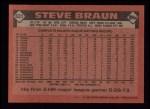 1986 Topps #631  Steve Braun  Back Thumbnail
