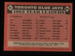 1986 Topps #96   -  Blue Jays Leaders Blue Jays Leaders Back Thumbnail
