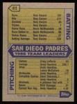 1987 Topps #81   Padres Team Back Thumbnail