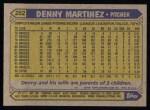 1987 Topps #252  Dennis Martinez  Back Thumbnail