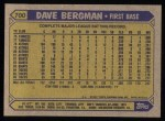 1987 Topps #700  Dave Bergman  Back Thumbnail