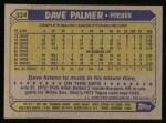 1987 Topps #324  David Palmer  Back Thumbnail