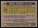 1987 Topps #80  Wally Joyner  Back Thumbnail