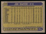 1987 Topps #246  Jim Dwyer  Back Thumbnail