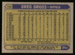 1987 Topps #702  Greg Gross  Back Thumbnail