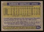 1987 Topps #513  Carmen Castillo  Back Thumbnail