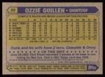 1987 Topps #89  Ozzie Guillen  Back Thumbnail