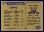 1987 Topps #616   -  Dave Righetti All-Star Back Thumbnail