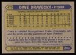 1987 Topps #470  Dave Dravecky  Back Thumbnail