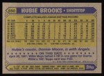 1987 Topps #650  Hubie Brooks  Back Thumbnail