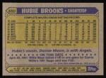 1987 Topps #650  Hubie Brooks  Back Thumbnail