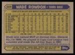 1987 Topps #569  Wade Rowdon  Back Thumbnail