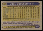 1987 Topps #133  Jose Oquendo  Back Thumbnail